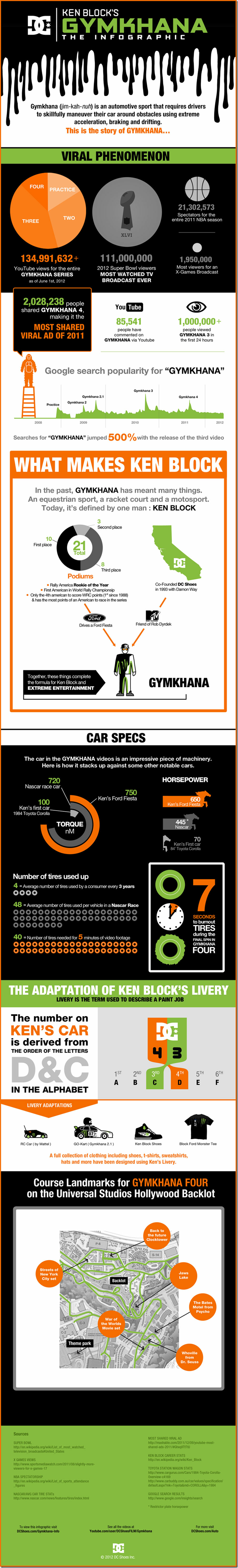dc-shoes-gymkhana-infographic-880