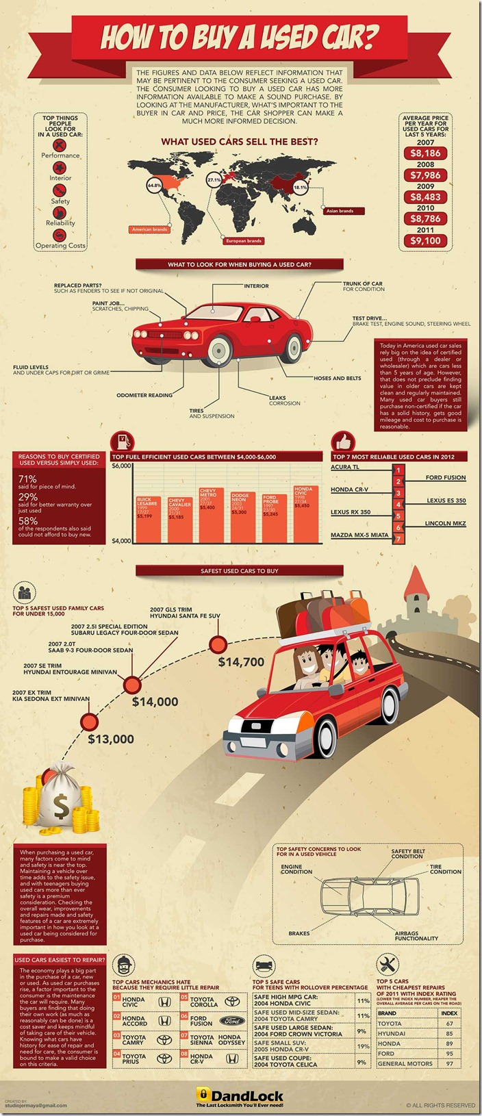 HOW_TO_BUY_AUSED_CAR_FINAL1