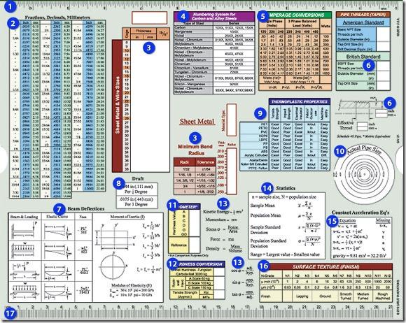 engineering-screw-chart-back