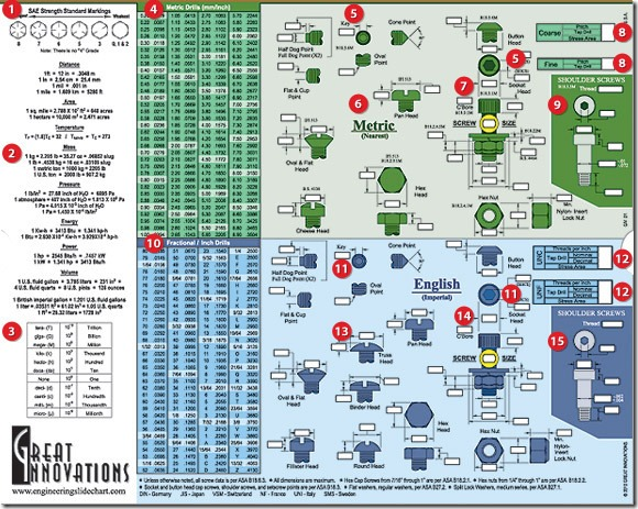 engineering-screw-chart-front