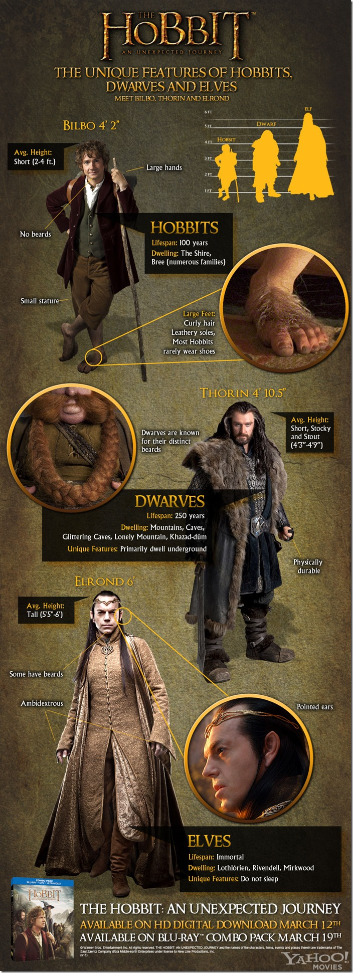 hobbit-infographic-full900-jpg_223713