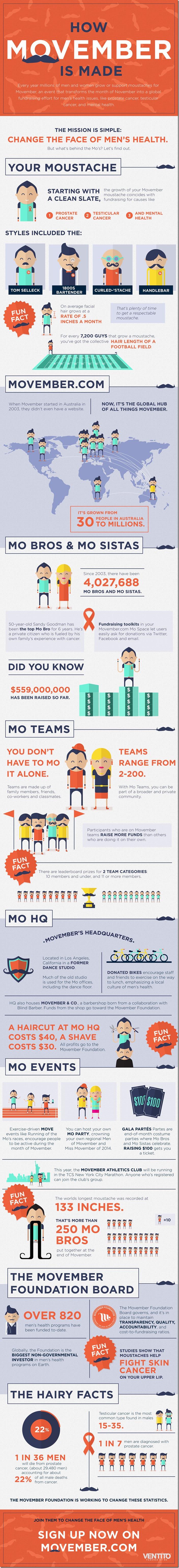 Movemeber infogrpahic_fin