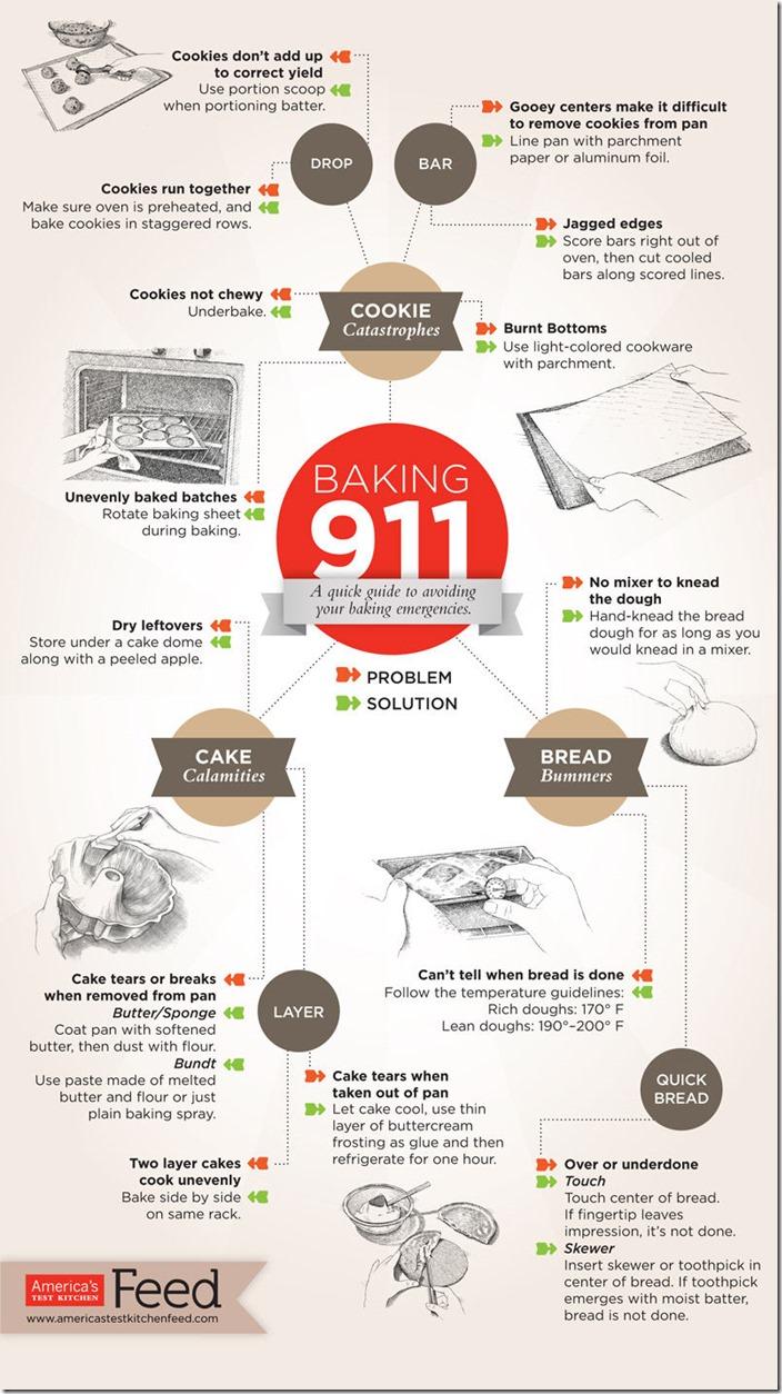 baking911